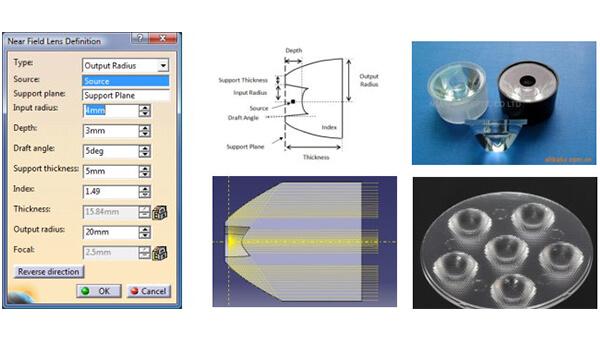 全反射透鏡讓使用者可以透過參數的方式來建立透鏡。使用者可以輸入內外半徑、厚度、角度等來快速建構與變更設計。應用於各種準直透鏡、投影機等等產品。