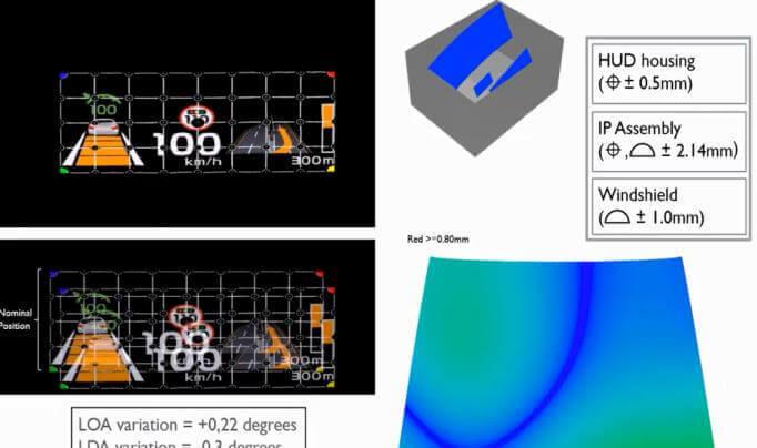 直觀的太陽雜光解析與視覺模擬